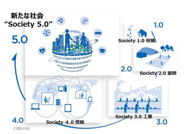society5_0-1